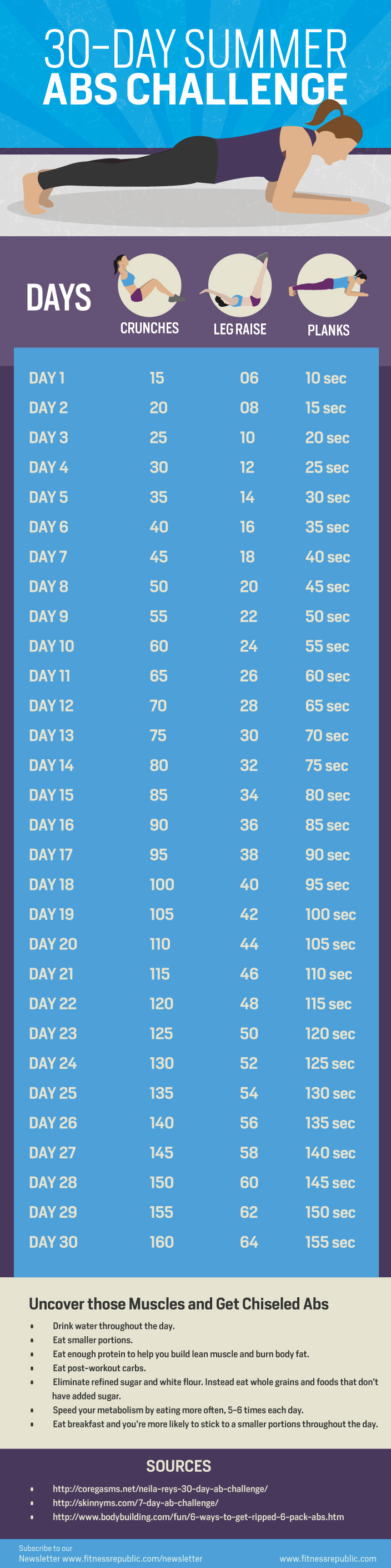 30-day-summer-abs-challenge2-20150607-050100 (1)